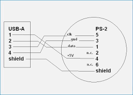 ps2 to usb wire diagram wiring diagram libraries ps2 mouse diagram wiring diagrams u2022ps2 mouse to usb wiring diagram bestharleylinks info ps2 controller