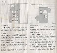1997 corolla fuse diagram 1997 wiring diagrams