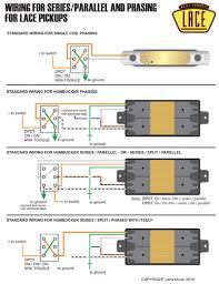 electric guitar wiring diagram exle image Гитара electric guitar wiring diagram exle image
