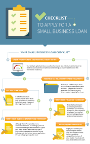 Your Small Business Loan Application Checklist
