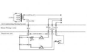 wiring diagram for honeywell rth221b the wiring diagram honeywell rth221 wiring diagram