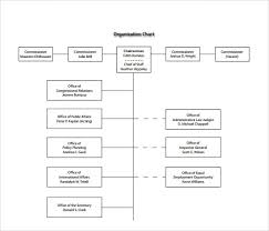 Sample Business Plan Non Profit Organization Sample