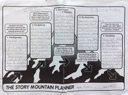 Story Mountain Planner Template Fake Bus Pass Template Dlqueen