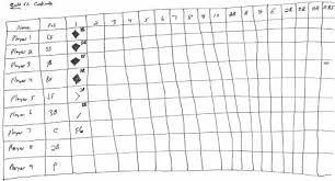 Baseball Game Scorecard How To Create A Baseball Scorecard Howtheyplay