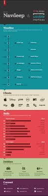 111 best Self Promotion images on Pinterest   Cv design, Resume cv ...