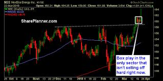 Ryan Mallory Blog Stocks To Trade Nee Ntnx Trn