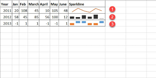 Win Loss Chart Sparkline In Excel With Examples