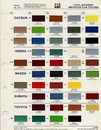 Vw Spring Color Chart Auto Paint Codes Paint Codes Car Paint Colors Car