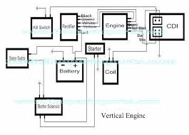 for chinese 200cc motorcycle wiring diagrams wiring diagram detailed 50cc wire diagram schwinn cc wiring diagram nissan titan roketa 50cc wiring diagrams baja atv wiring