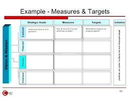 Process Improvement Business Plan Template It Service Sip Quality ...