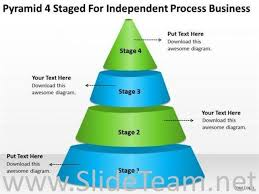 Pyramid Ppt 4 Stages Pyramid Process Chart Ppt Slides Powerpoint Diagram