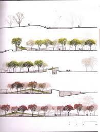 1 200 1 100 Architectural Scale