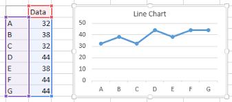 How To Draw A Column Chart In Excel 2007 Floating Bars In Excel Charts Peltier Tech Blog