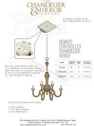 chandelier winches
