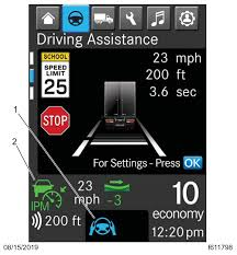 Freightliner Warning Lights New Cascadia Drivers Manual