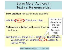 "Apa Quote Citation Interesting APA Part 48 Test Citations APA Citing ""Pretest"" Ppt Download"