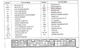 1994 nissan pickup ignition wiring diagram brandforesight co photo gallery of the 1994 nissan pickup ignition wiring diagram