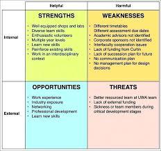 Action Plan Sample Template School Improvement Action Plan Example