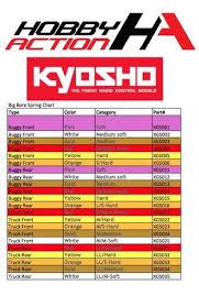 Kyosho Big Bore Spring Chart 2019