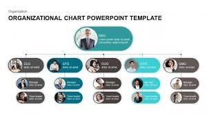 009 Organization Chart Template Powerpoint Ppt