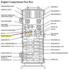 2004 ford ranger fuse box diagram 2004 image similiar 03 explorer fuse box diagram keywords on 2004 ford ranger fuse box diagram