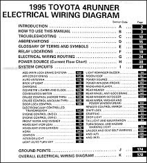 similiar toyota runner fuse diagram keywords toyota 4runner fuse box diagram 2012 toyota 4runner fuse diagram