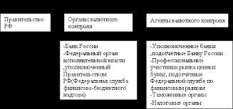 Вaлютные оперaции коммерческих бaнков реферaт Древний сайт  Дипломная работа валютные операции банка