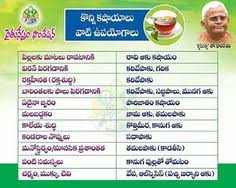 Pcos Diet Chart In Telugu 13 Best Khadervali Tips Images In 2019 Health Remedies