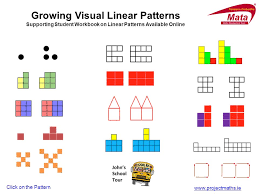 Growing Patterns Cool Growing Visual Linear Patterns Ppt Download