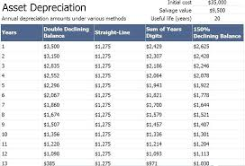 amortization schedule excel template free free amortization schedule excel template printable table mortgage