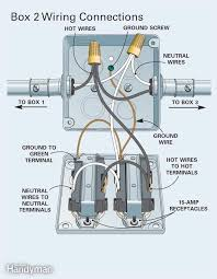 duplex receptacle wiring diagram duplex with usb wiring diagram how to wire a double outlet in the middle of a run at Gang Box Wiring