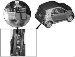 smart fortwo forfour fuse box diagram (a453, c453, w453; 2014 2005 smart fortwo fuse box diagram smart fortwo forfour fuse box diagram (a453, c453, w453;