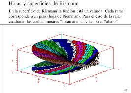 AMIGOS PARA SIEMPRE: Geometría diferencial