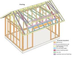 office shed plans. 12x16 Storage Shed Plans Framing Futuristic 12 X 16 . Office