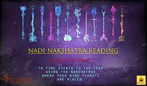 Free Nirayana Bhava Chalit Chart Nadi Nakshatra Astrology