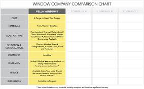 How To Choose The Best Window Replacement Company