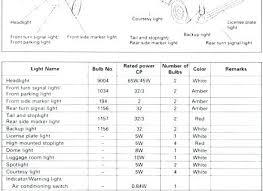 Light Bulb Base Sizes A15 Chart E14 Socket Guide Info On