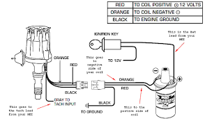 jeep wiring points wiring diagram site chevy coil wiring wiring diagram site jeep cherokee wiring diagram chevy ignition coil wiring wiring diagram