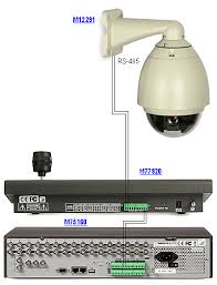 dipol connection of the m12291 ptz camera to ultimax 500 700 dvr cooperating system control unit m77920