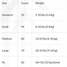 Andy Pandy Diaper Size Chart Best Disposable Diapers Pampers For Babies To Buy In 2019