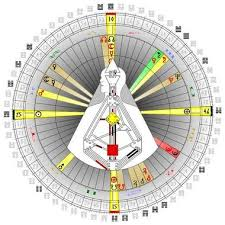 Soul Blueprint Chart Human Design Your Road Map To Wholeness Soul Based