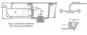 swimming pool kit plumbing pool warehouse Inground Pool Diagram swimming pool kit plumbing inground pool diagram