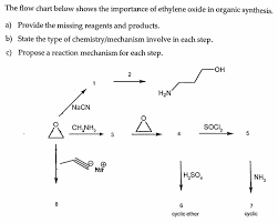 Solved The Flow Chart Below Shows The Importance Of Ethyl