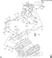 2004 chevy tahoe wiring diagram 2004 discover your wiring 2001 chevy duramax cooling system diagram