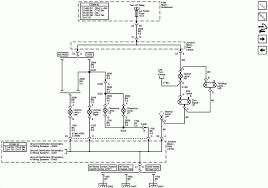 2006 gmc sierra wiring schematic wiring diagram 2006 chevy truck wiring diagram diagrams