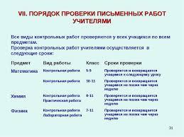 Презентация на тему Методические рекомендации к заполнению  ПОРЯДОК ПРОВЕРКИ ПИСЬМЕННЫХ РАБОТ УЧИТЕЛЯМИ Все виды контрольных работ