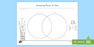 Venn Diagram Character Comparison Point Of View Venn Diagram Worksheet Activity Sheet Characters
