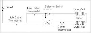 wiring diagram hot water heater timer images ge dryer thermostats wiring diagram ge wiring diaram cat for all