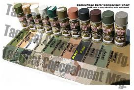 Aluma Hyde Ii Color Chart Camouflage Concealment Spray Paint