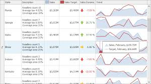 Winforms Data Grid With Integrated Chart Support V17 2